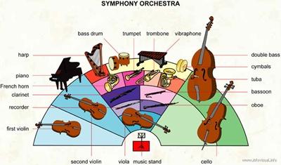 оркестър